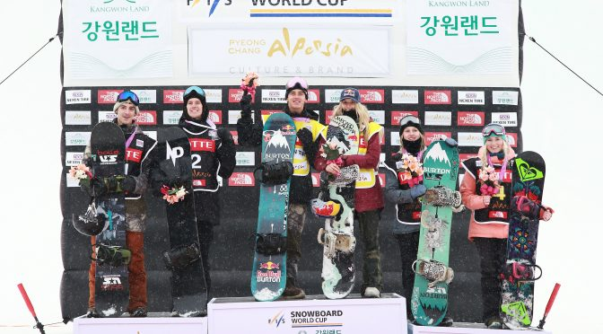 Gasser and McMorris Win Olympic Big Air Test Event